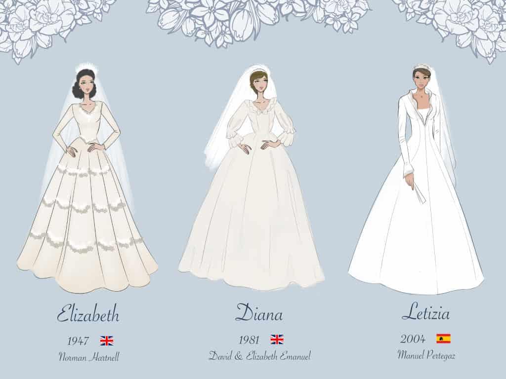 Brautkleid Cover Hochzeiterie 1024x768 - Gastbeitrag: Ikonischer Prinzessinnen-Look - So geht's