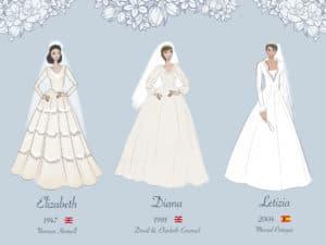 Brautkleid Cover Hochzeiterie 300x225 - Gastbeitrag: Ikonischer Prinzessinnen-Look - So geht's