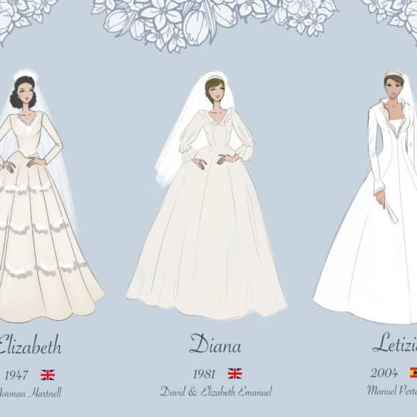 Brautkleid Cover Hochzeiterie 600x600 - Gastbeitrag: Ikonischer Prinzessinnen-Look - So geht's